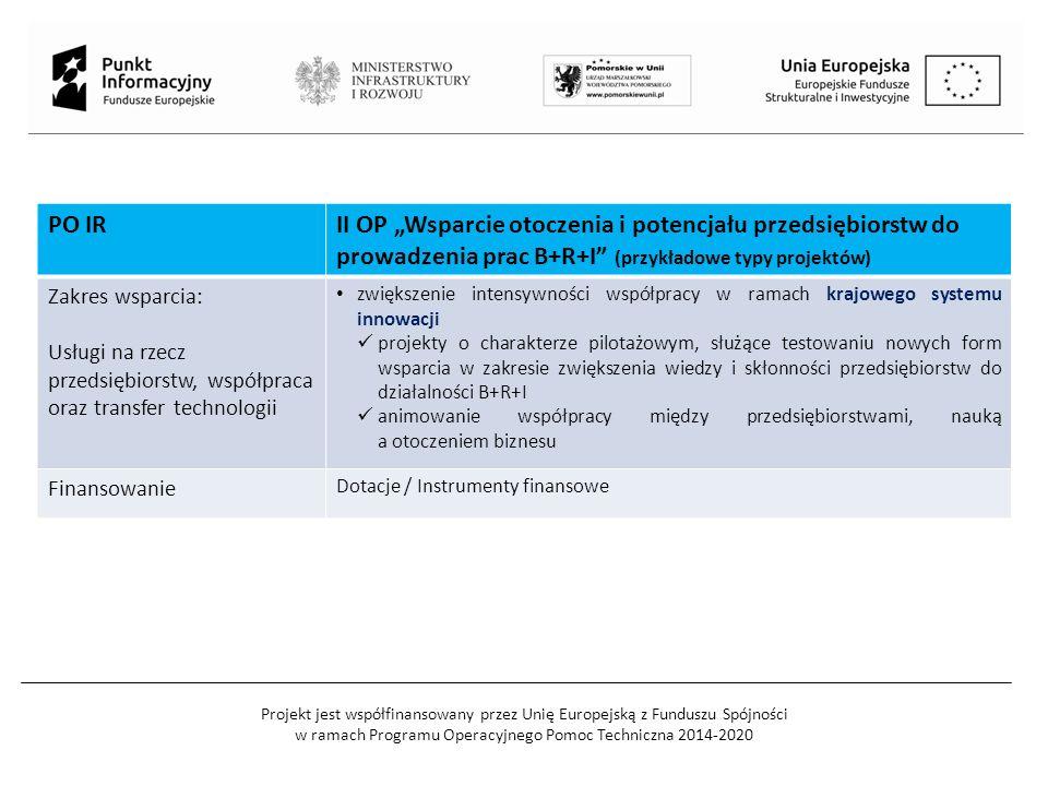 """Projekt jest współfinansowany przez Unię Europejską z Funduszu Spójności w ramach Programu Operacyjnego Pomoc Techniczna 2014-2020 PO IRII OP """"Wsparcie otoczenia i potencjału przedsiębiorstw do prowadzenia prac B+R+I (przykładowe typy projektów) Zakres wsparcia: Usługi na rzecz przedsiębiorstw, współpraca oraz transfer technologii zwiększenie intensywności współpracy w ramach krajowego systemu innowacji projekty o charakterze pilotażowym, służące testowaniu nowych form wsparcia w zakresie zwiększenia wiedzy i skłonności przedsiębiorstw do działalności B+R+I animowanie współpracy między przedsiębiorstwami, nauką a otoczeniem biznesu Finansowanie Dotacje / Instrumenty finansowe"""