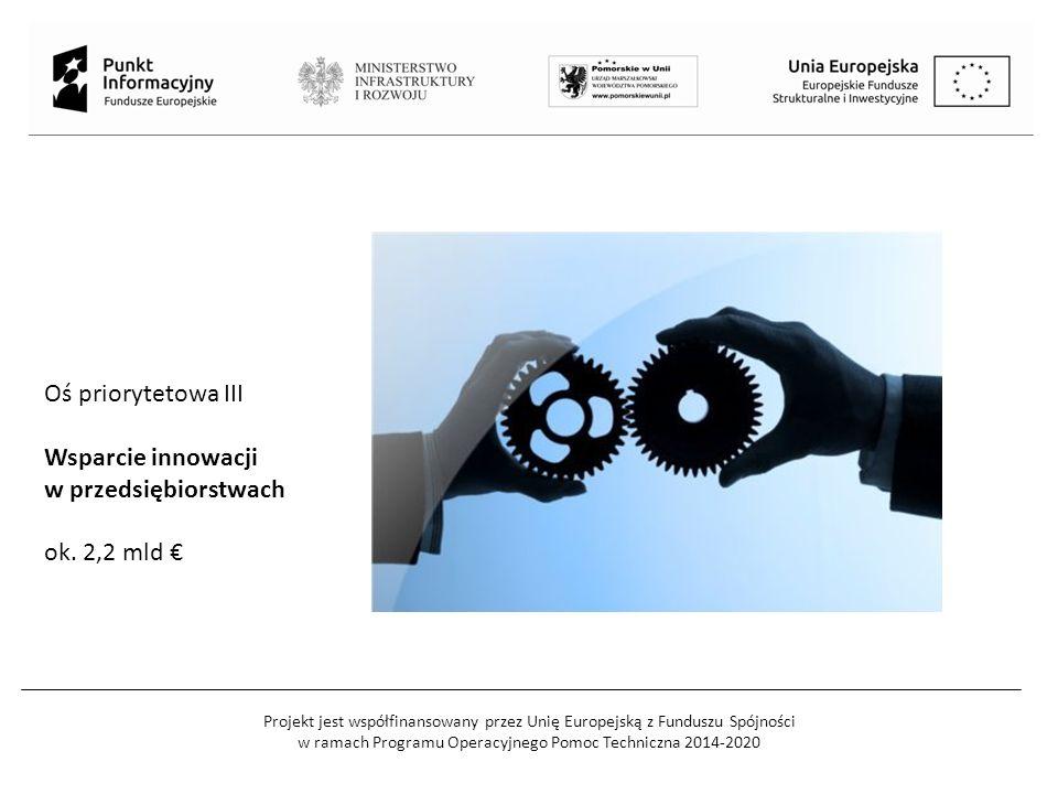 Projekt jest współfinansowany przez Unię Europejską z Funduszu Spójności w ramach Programu Operacyjnego Pomoc Techniczna 2014-2020 Oś priorytetowa III Wsparcie innowacji w przedsiębiorstwach ok.
