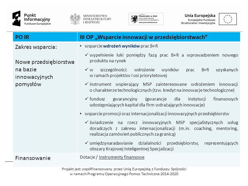 """Projekt jest współfinansowany przez Unię Europejską z Funduszu Spójności w ramach Programu Operacyjnego Pomoc Techniczna 2014-2020 PO IRIII OP """"Wsparcie innowacji w przedsiębiorstwach Zakres wsparcia: Nowe przedsiębiorstwa na bazie innowacyjnych pomysłów wsparcie wdrożeń wyników prac B+R wypełnienie luki pomiędzy fazą prac B+R a wprowadzeniem nowego produktu na rynek w szczególności: wdrożenie wyników prac B+R uzyskanych w ramach projektów I osi priorytetowej instrument wspierający MSP zainteresowane wdrożeniem innowacji o charakterze technologicznych (tzw."""