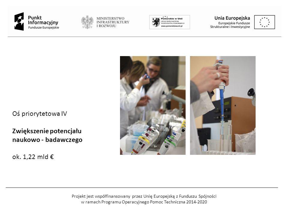 Projekt jest współfinansowany przez Unię Europejską z Funduszu Spójności w ramach Programu Operacyjnego Pomoc Techniczna 2014-2020 Oś priorytetowa IV Zwiększenie potencjału naukowo - badawczego ok.