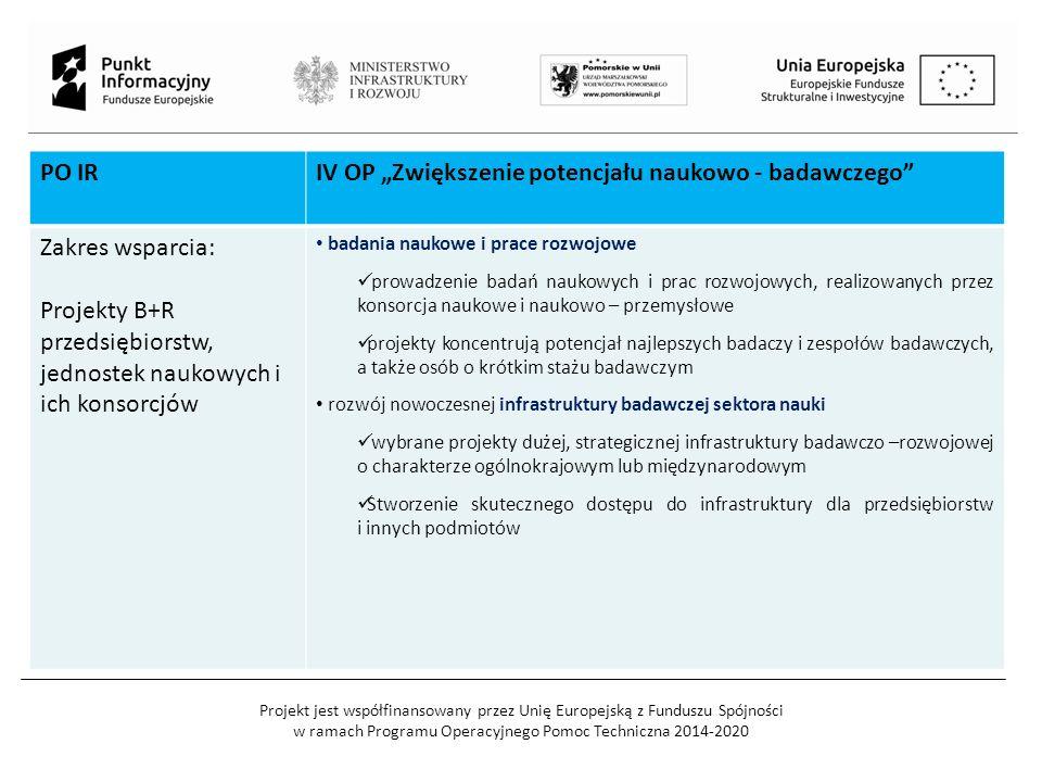 """Projekt jest współfinansowany przez Unię Europejską z Funduszu Spójności w ramach Programu Operacyjnego Pomoc Techniczna 2014-2020 PO IRIV OP """"Zwiększenie potencjału naukowo - badawczego Zakres wsparcia: Projekty B+R przedsiębiorstw, jednostek naukowych i ich konsorcjów badania naukowe i prace rozwojowe prowadzenie badań naukowych i prac rozwojowych, realizowanych przez konsorcja naukowe i naukowo – przemysłowe projekty koncentrują potencjał najlepszych badaczy i zespołów badawczych, a także osób o krótkim stażu badawczym rozwój nowoczesnej infrastruktury badawczej sektora nauki wybrane projekty dużej, strategicznej infrastruktury badawczo –rozwojowej o charakterze ogólnokrajowym lub międzynarodowym Stworzenie skutecznego dostępu do infrastruktury dla przedsiębiorstw i innych podmiotów"""