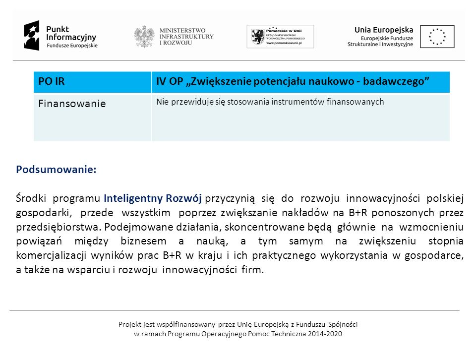 """Projekt jest współfinansowany przez Unię Europejską z Funduszu Spójności w ramach Programu Operacyjnego Pomoc Techniczna 2014-2020 PO IRIV OP """"Zwiększenie potencjału naukowo - badawczego Finansowanie Nie przewiduje się stosowania instrumentów finansowanych Podsumowanie: Środki programu Inteligentny Rozwój przyczynią się do rozwoju innowacyjności polskiej gospodarki, przede wszystkim poprzez zwiększanie nakładów na B+R ponoszonych przez przedsiębiorstwa."""