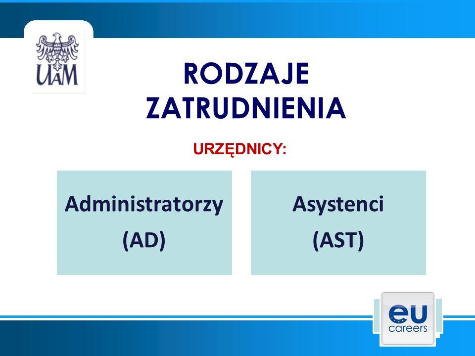 RODZAJE ZATRUDNIENIA Administratorzy (AD) Asystenci (AST) URZĘDNICY: