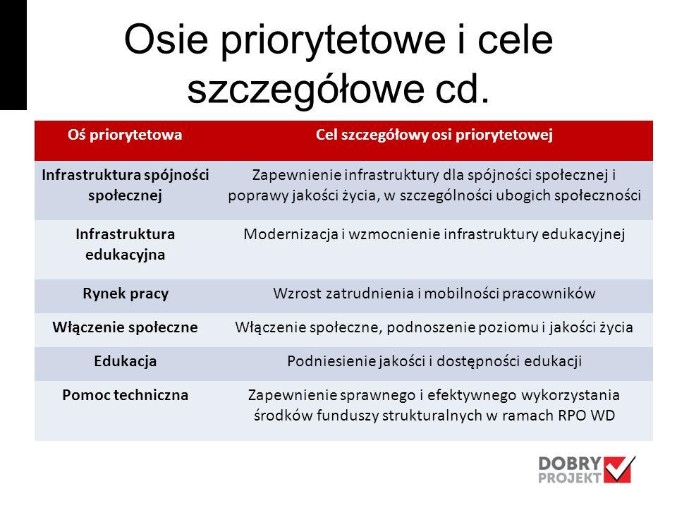 Osie priorytetowe i cele szczegółowe cd.