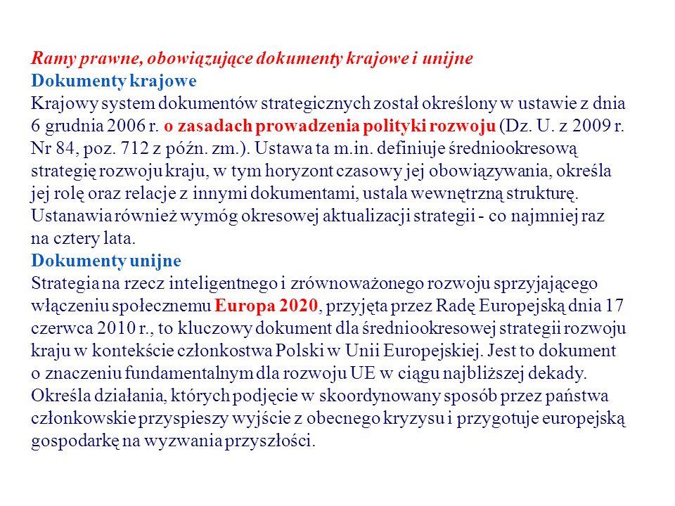 Ramy prawne, obowiązujące dokumenty krajowe i unijne Dokumenty krajowe Krajowy system dokumentów strategicznych został określony w ustawie z dnia 6 grudnia 2006 r.