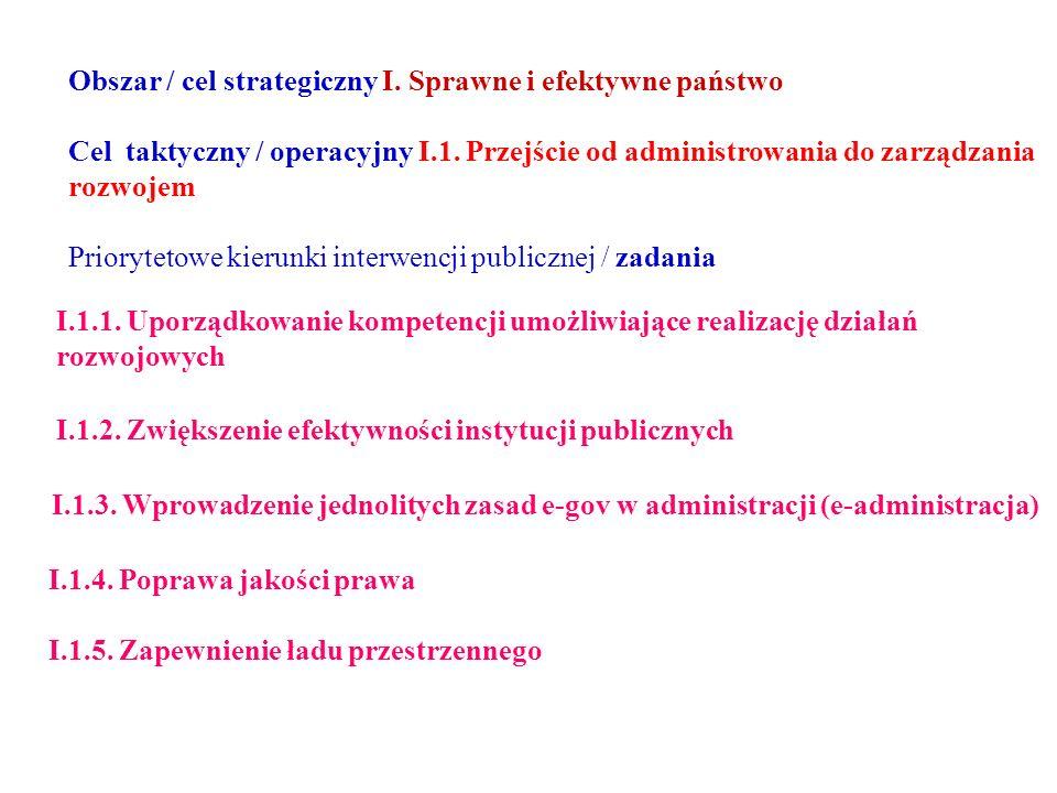 Obszar / cel strategiczny I. Sprawne i efektywne państwo Cel taktyczny / operacyjny I.1.
