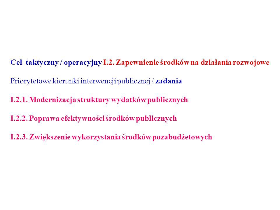 Cel taktyczny / operacyjny I.2.