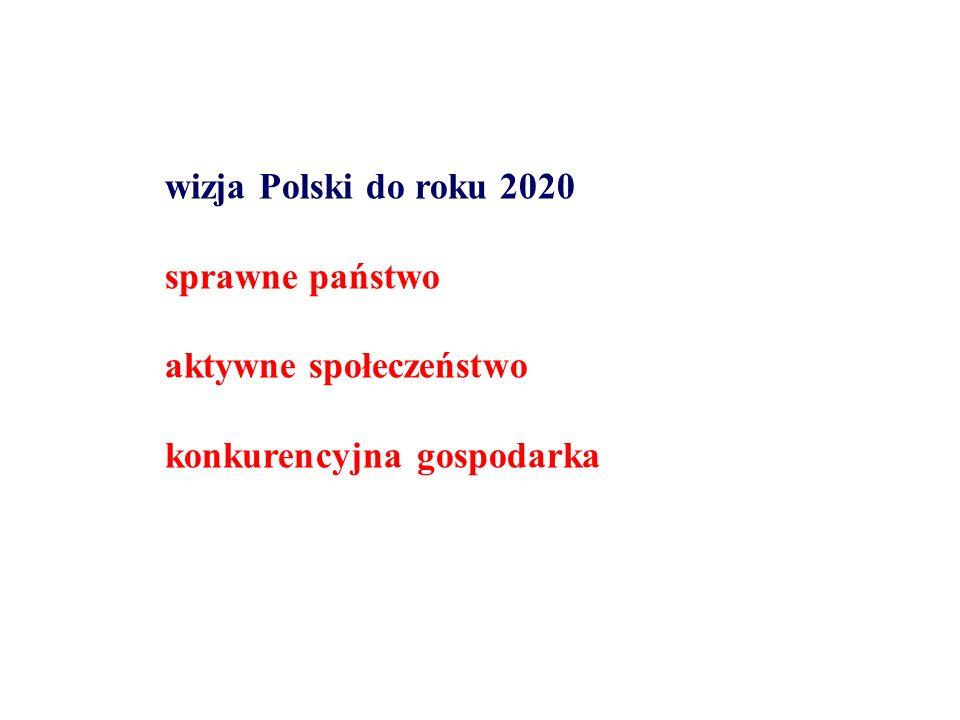wizja Polski do roku 2020 sprawne państwo aktywne społeczeństwo konkurencyjna gospodarka