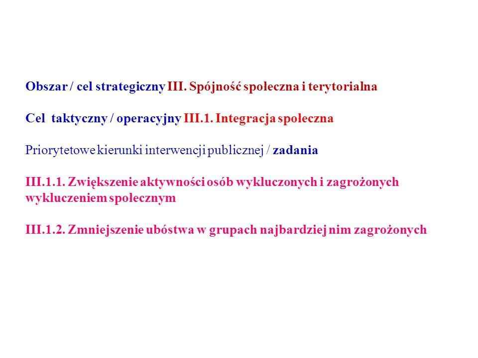 Obszar / cel strategiczny III. Spójność społeczna i terytorialna Cel taktyczny / operacyjny III.1.