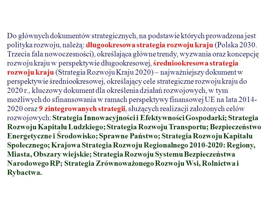 Do głównych dokumentów strategicznych, na podstawie których prowadzona jest polityka rozwoju, należą: długookresowa strategia rozwoju kraju (Polska 2030.