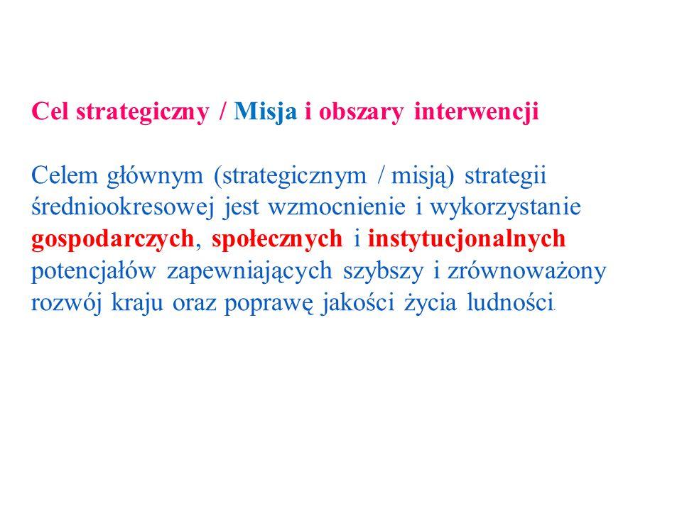 Zasady polityki rozwoju Strategia średniookresowa opiera się na zintegrowanym podejściu w planowaniu i podejmowaniu interwencji w ramach różnych polityk publicznych.