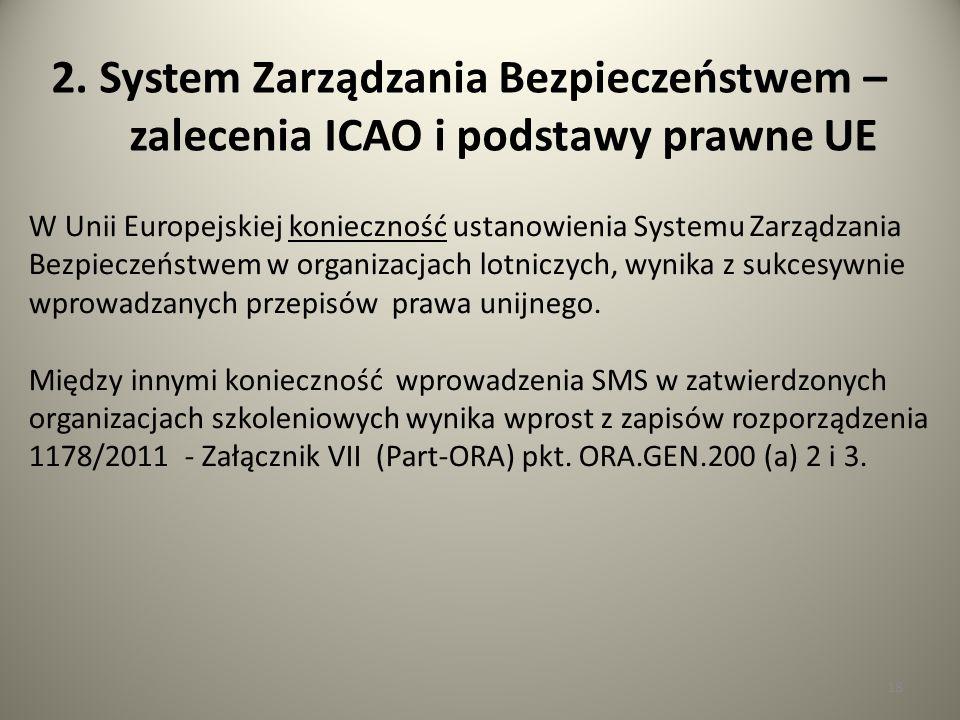 18 2. System Zarządzania Bezpieczeństwem – zalecenia ICAO i podstawy prawne UE W Unii Europejskiej konieczność ustanowienia Systemu Zarządzania Bezpie