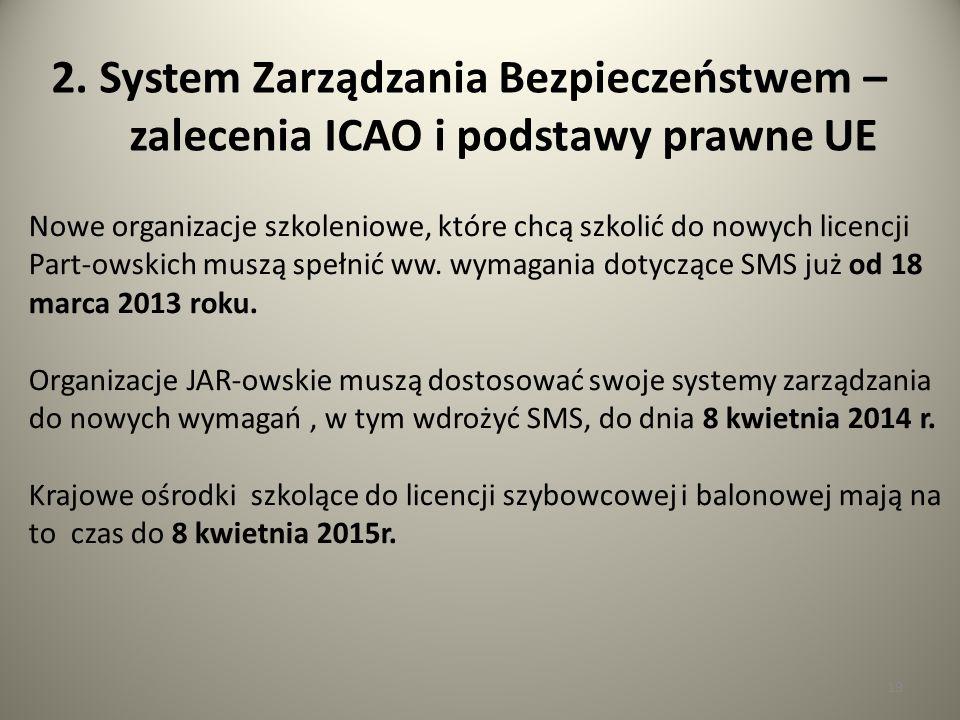 19 2. System Zarządzania Bezpieczeństwem – zalecenia ICAO i podstawy prawne UE Nowe organizacje szkoleniowe, które chcą szkolić do nowych licencji Par
