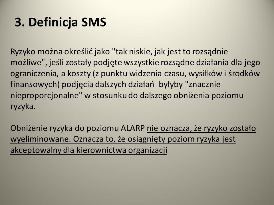 24 3. Definicja SMS Ryzyko można określić jako