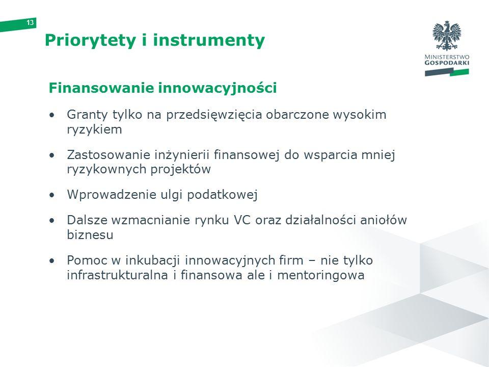 13 Finansowanie innowacyjności Granty tylko na przedsięwzięcia obarczone wysokim ryzykiem Zastosowanie inżynierii finansowej do wsparcia mniej ryzykownych projektów Wprowadzenie ulgi podatkowej Dalsze wzmacnianie rynku VC oraz działalności aniołów biznesu Pomoc w inkubacji innowacyjnych firm – nie tylko infrastrukturalna i finansowa ale i mentoringowa Priorytety i instrumenty