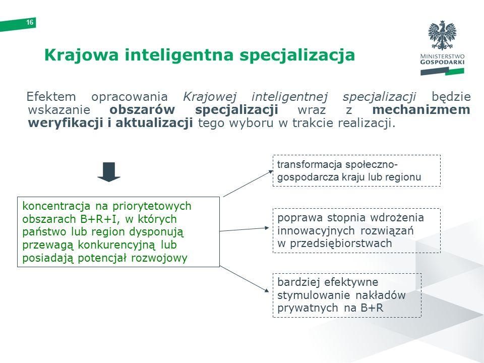 16 Krajowa inteligentna specjalizacja Efektem opracowania Krajowej inteligentnej specjalizacji będzie wskazanie obszarów specjalizacji wraz z mechanizmem weryfikacji i aktualizacji tego wyboru w trakcie realizacji.