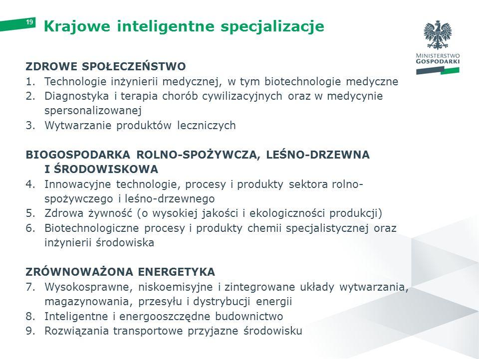 19 Krajowe inteligentne specjalizacje ZDROWE SPOŁECZEŃSTWO 1.Technologie inżynierii medycznej, w tym biotechnologie medyczne 2.Diagnostyka i terapia chorób cywilizacyjnych oraz w medycynie spersonalizowanej 3.Wytwarzanie produktów leczniczych BIOGOSPODARKA ROLNO-SPOŻYWCZA, LEŚNO-DRZEWNA I ŚRODOWISKOWA 4.Innowacyjne technologie, procesy i produkty sektora rolno- spożywczego i leśno-drzewnego 5.Zdrowa żywność (o wysokiej jakości i ekologiczności produkcji) 6.Biotechnologiczne procesy i produkty chemii specjalistycznej oraz inżynierii środowiska ZRÓWNOWAŻONA ENERGETYKA 7.Wysokosprawne, niskoemisyjne i zintegrowane układy wytwarzania, magazynowania, przesyłu i dystrybucji energii 8.Inteligentne i energooszczędne budownictwo 9.Rozwiązania transportowe przyjazne środowisku