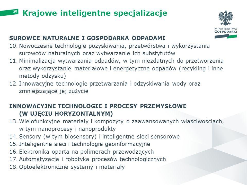 20 Krajowe inteligentne specjalizacje SUROWCE NATURALNE I GOSPODARKA ODPADAMI 10.Nowoczesne technologie pozyskiwania, przetwórstwa i wykorzystania surowców naturalnych oraz wytwarzanie ich substytutów 11.Minimalizacja wytwarzania odpadów, w tym niezdatnych do przetworzenia oraz wykorzystanie materiałowe i energetyczne odpadów (recykling i inne metody odzysku) 12.Innowacyjne technologie przetwarzania i odzyskiwania wody oraz zmniejszające jej zużycie INNOWACYJNE TECHNOLOGIE I PROCESY PRZEMYSŁOWE (W UJĘCIU HORYZONTALNYM) 13.Wielofunkcyjne materiały i kompozyty o zaawansowanych właściwościach, w tym nanoprocesy i nanoprodukty 14.Sensory (w tym biosensory) i inteligentne sieci sensorowe 15.Inteligentne sieci i technologie geoinformacyjne 16.Elektronika oparta na polimerach przewodzących 17.Automatyzacja i robotyka procesów technologicznych 18.Optoelektroniczne systemy i materiały
