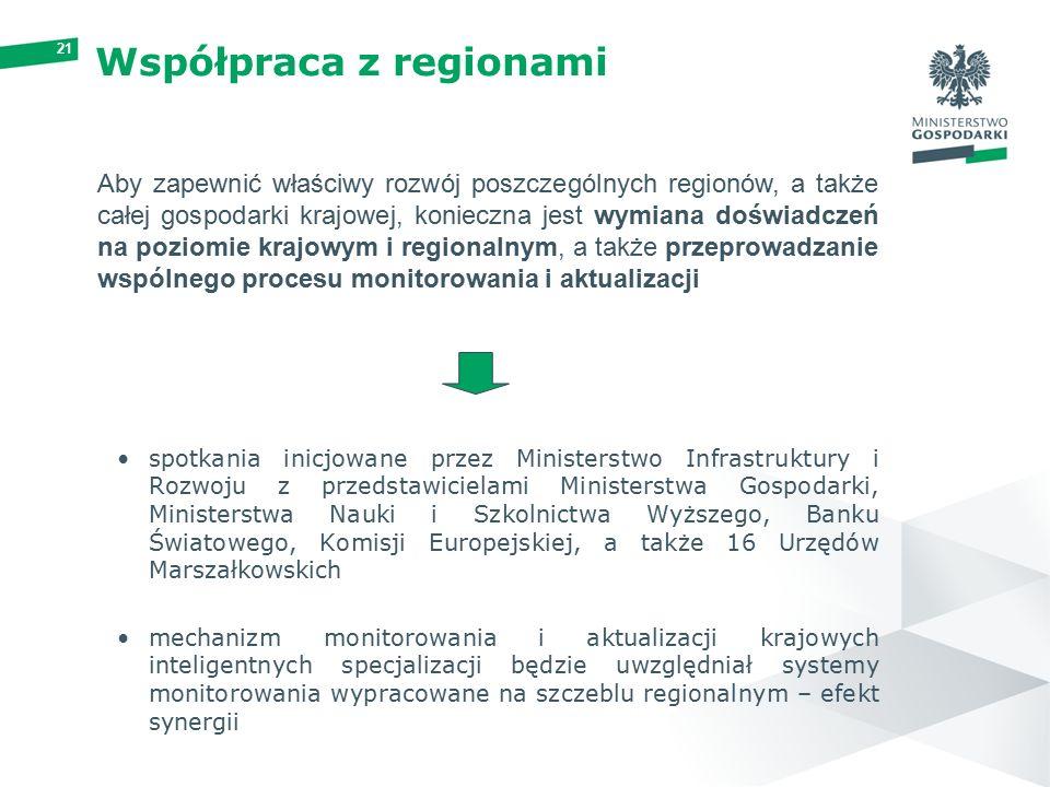 21 Współpraca z regionami spotkania inicjowane przez Ministerstwo Infrastruktury i Rozwoju z przedstawicielami Ministerstwa Gospodarki, Ministerstwa Nauki i Szkolnictwa Wyższego, Banku Światowego, Komisji Europejskiej, a także 16 Urzędów Marszałkowskich mechanizm monitorowania i aktualizacji krajowych inteligentnych specjalizacji będzie uwzględniał systemy monitorowania wypracowane na szczeblu regionalnym – efekt synergii Aby zapewnić właściwy rozwój poszczególnych regionów, a także całej gospodarki krajowej, konieczna jest wymiana doświadczeń na poziomie krajowym i regionalnym, a także przeprowadzanie wspólnego procesu monitorowania i aktualizacji