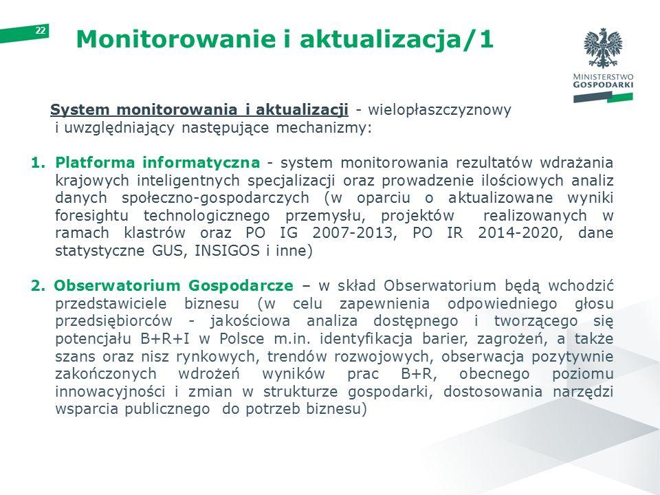 22 Monitorowanie i aktualizacja/1 System monitorowania i aktualizacji - wielopłaszczyznowy i uwzględniający następujące mechanizmy: 1.Platforma informatyczna - system monitorowania rezultatów wdrażania krajowych inteligentnych specjalizacji oraz prowadzenie ilościowych analiz danych społeczno-gospodarczych (w oparciu o aktualizowane wyniki foresightu technologicznego przemysłu, projektów realizowanych w ramach klastrów oraz PO IG 2007-2013, PO IR 2014-2020, dane statystyczne GUS, INSIGOS i inne) 2.