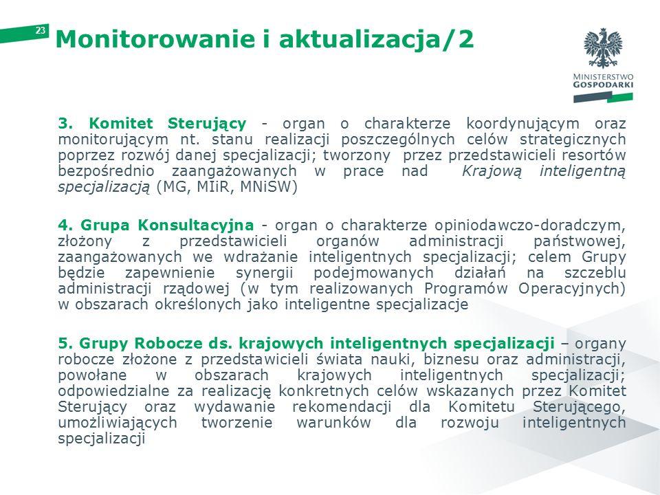 23 3. Komitet Sterujący - organ o charakterze koordynującym oraz monitorującym nt.