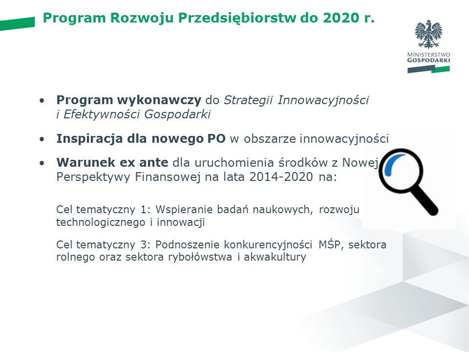 wstęp 01 Program Rozwoju Przedsiębiorstw do 2020 r.