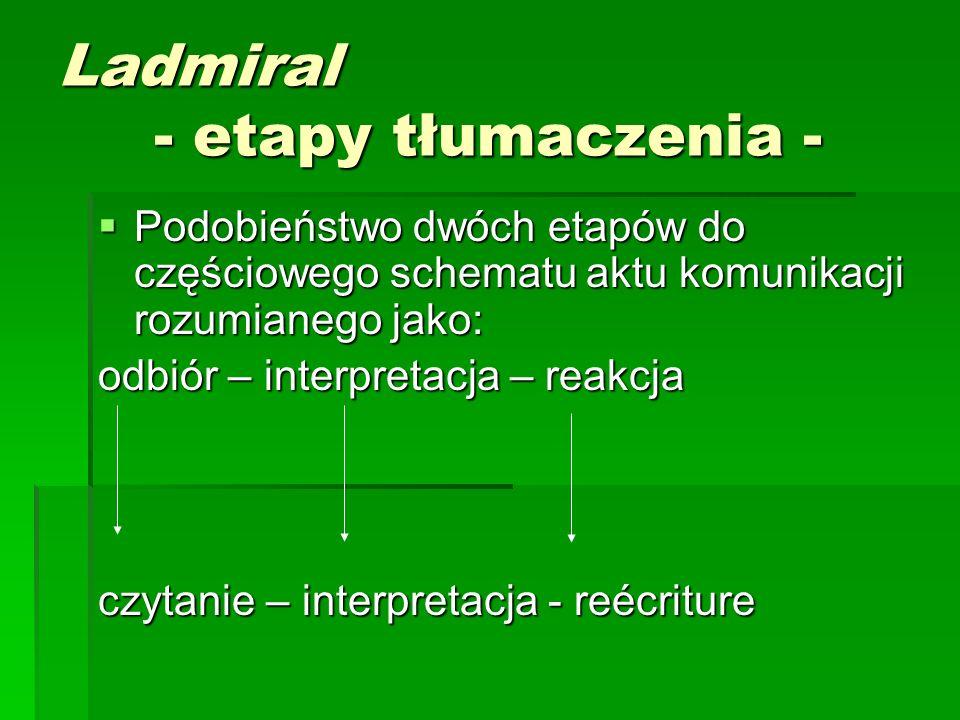 Ladmiral - etapy tłumaczenia -  Podobieństwo dwóch etapów do częściowego schematu aktu komunikacji rozumianego jako: odbiór – interpretacja – reakcja czytanie – interpretacja - reécriture