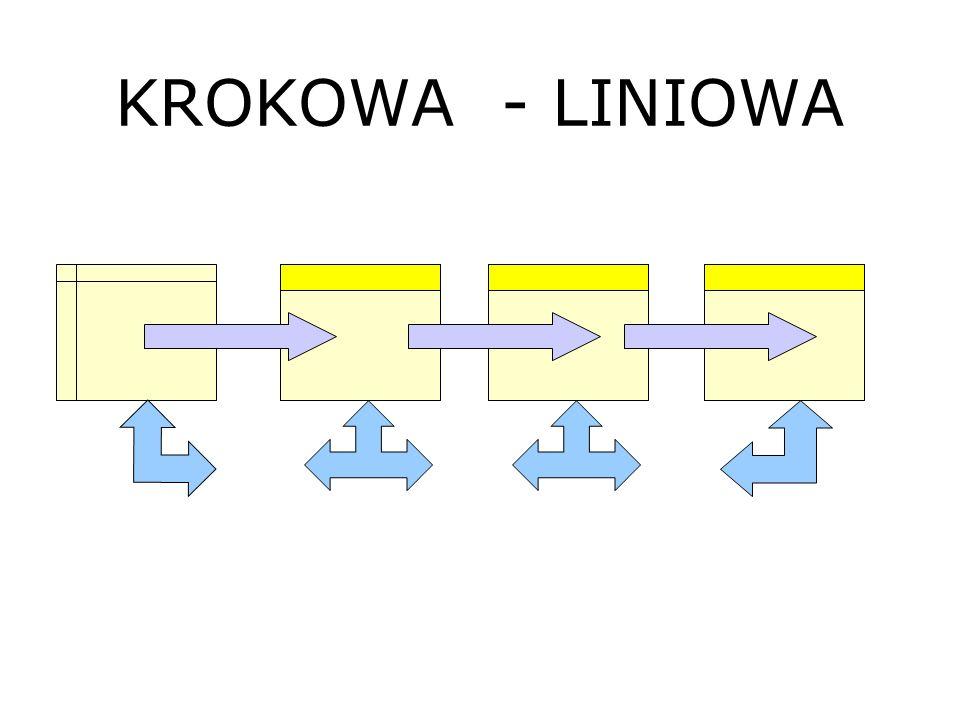 KROKOWA - LINIOWA