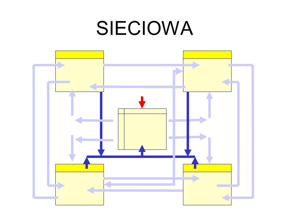 SIECIOWA