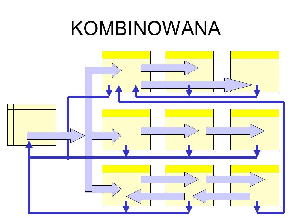 KOMBINOWANA