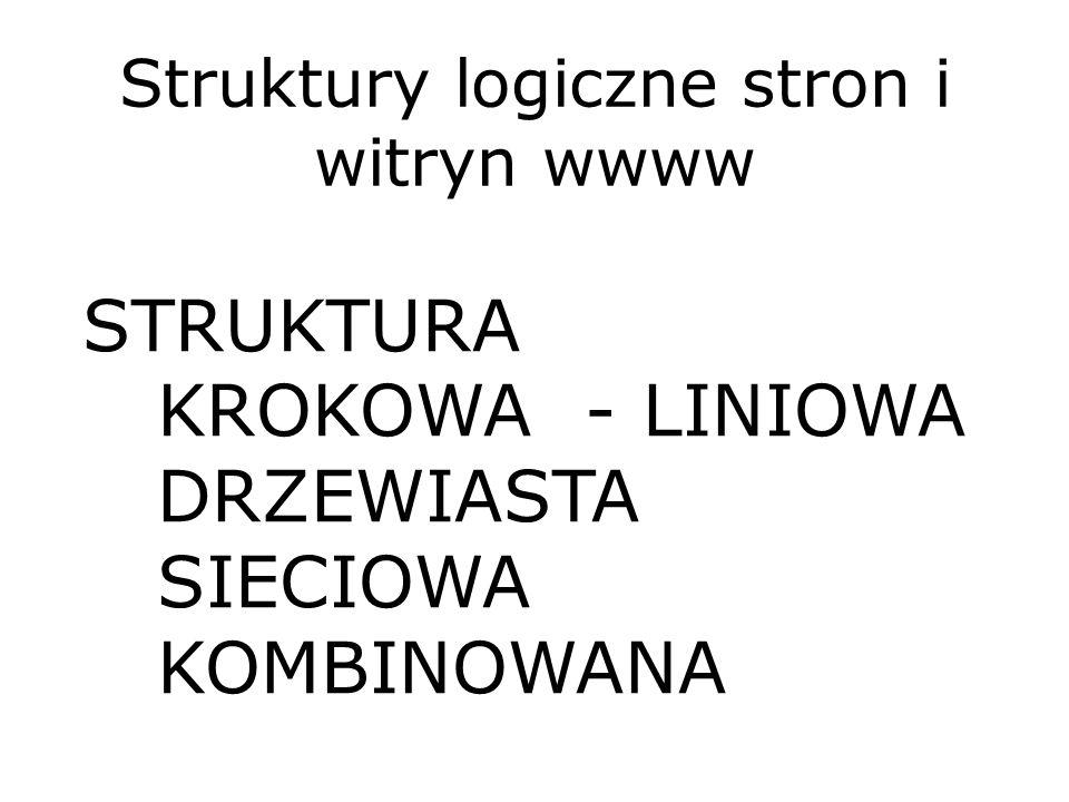 Struktury logiczne stron i witryn wwww STRUKTURA KROKOWA - LINIOWA DRZEWIASTA SIECIOWA KOMBINOWANA