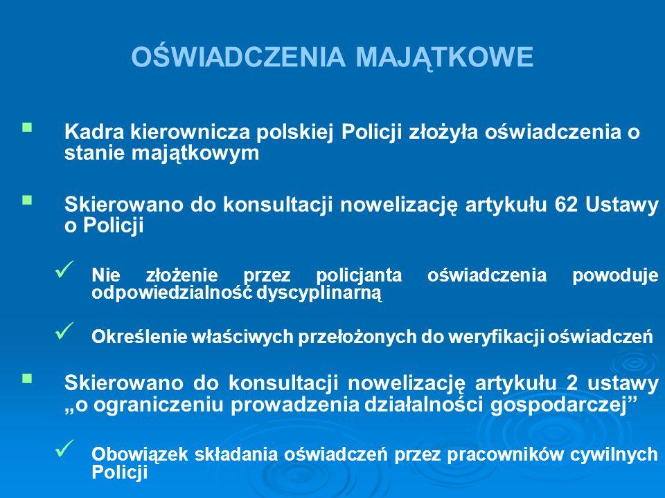 """OŚWIADCZENIA MAJĄTKOWE   Kadra kierownicza polskiej Policji złożyła oświadczenia o stanie majątkowym   Skierowano do konsultacji nowelizację artykułu 62 Ustawy o Policji Nie złożenie przez policjanta oświadczenia powoduje odpowiedzialność dyscyplinarną Określenie właściwych przełożonych do weryfikacji oświadczeń   Skierowano do konsultacji nowelizację artykułu 2 ustawy """"o ograniczeniu prowadzenia działalności gospodarczej Obowiązek składania oświadczeń przez pracowników cywilnych Policji"""