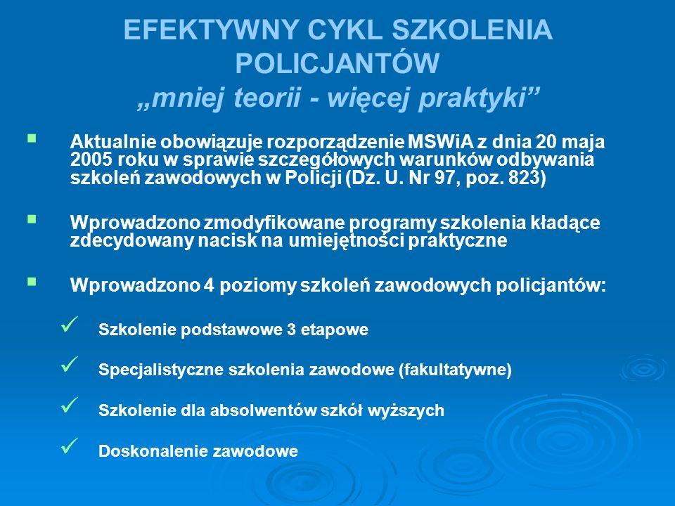 """EFEKTYWNY CYKL SZKOLENIA POLICJANTÓW """"mniej teorii - więcej praktyki   Aktualnie obowiązuje rozporządzenie MSWiA z dnia 20 maja 2005 roku w sprawie szczegółowych warunków odbywania szkoleń zawodowych w Policji (Dz."""