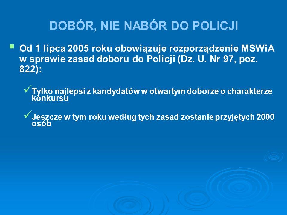 DOBÓR, NIE NABÓR DO POLICJI   Od 1 lipca 2005 roku obowiązuje rozporządzenie MSWiA w sprawie zasad doboru do Policji (Dz. U. Nr 97, poz. 822): Tylko