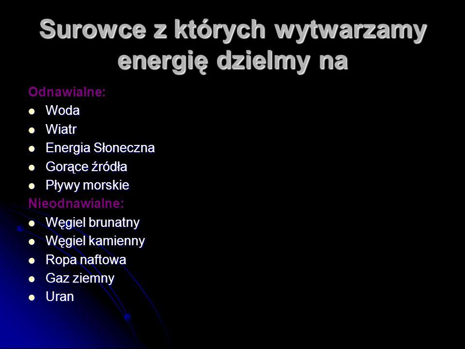 Surowce z których wytwarzamy energię dzielmy na Odnawialne: Woda Woda Wiatr Wiatr Energia Słoneczna Energia Słoneczna Gorące źródła Gorące źródła Pływy morskie Pływy morskie Nieodnawialne: Węgiel brunatny Węgiel brunatny Węgiel kamienny Węgiel kamienny Ropa naftowa Ropa naftowa Gaz ziemny Gaz ziemny Uran Uran