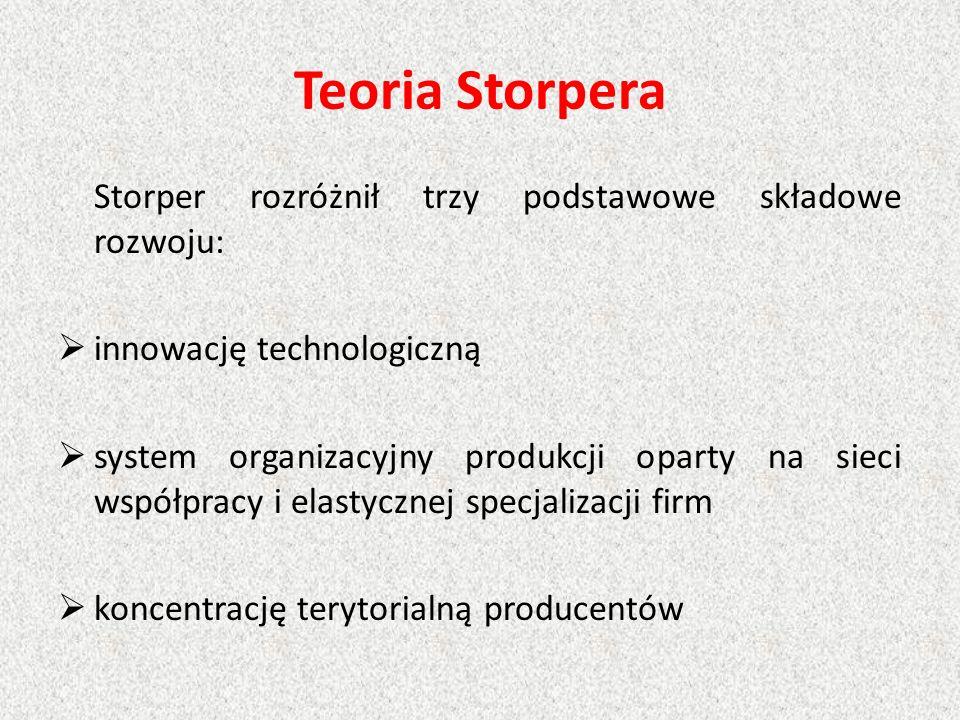 Teoria Storpera Storper rozróżnił trzy podstawowe składowe rozwoju:  innowację technologiczną  system organizacyjny produkcji oparty na sieci współpracy i elastycznej specjalizacji firm  koncentrację terytorialną producentów