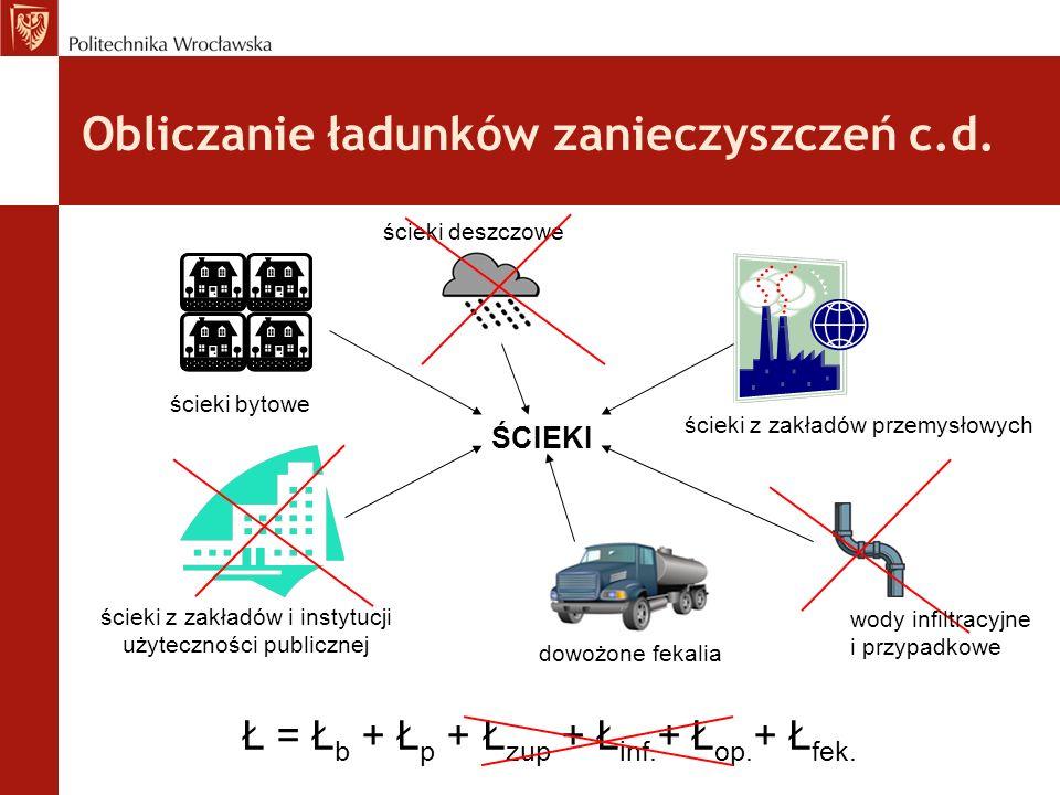 ŚCIEKI Obliczanie ładunków zanieczyszczeń c.d. Ł = Ł b + Ł p + Ł zup + Ł inf.
