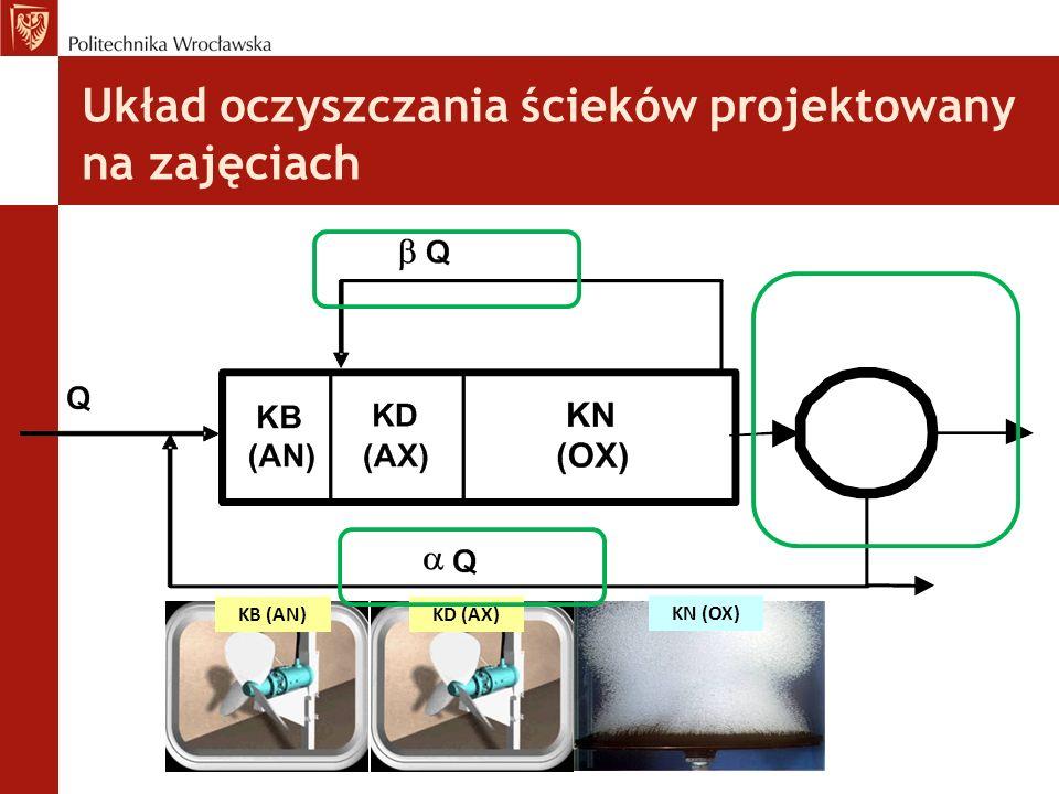 Układ oczyszczania ścieków projektowany na zajęciach KB (AN) KN (OX) KD (AX)