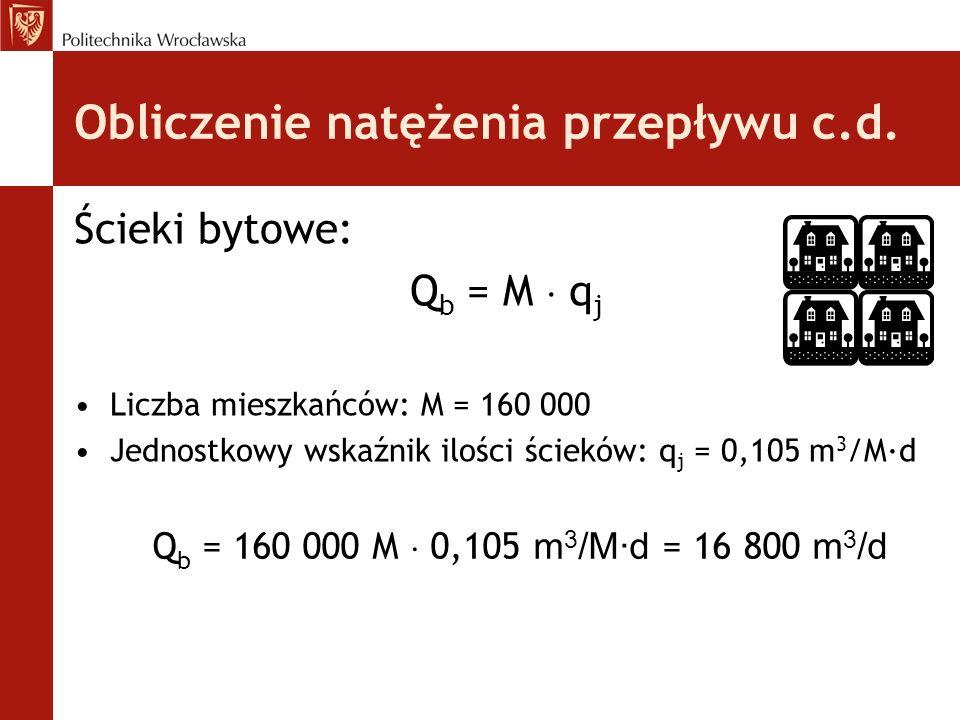 Obliczenie natężenia przepływu c.d.