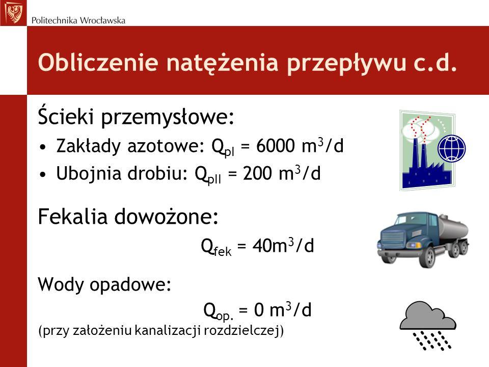 Obliczanie ładunków zanieczyszczeń c.d.L.p.