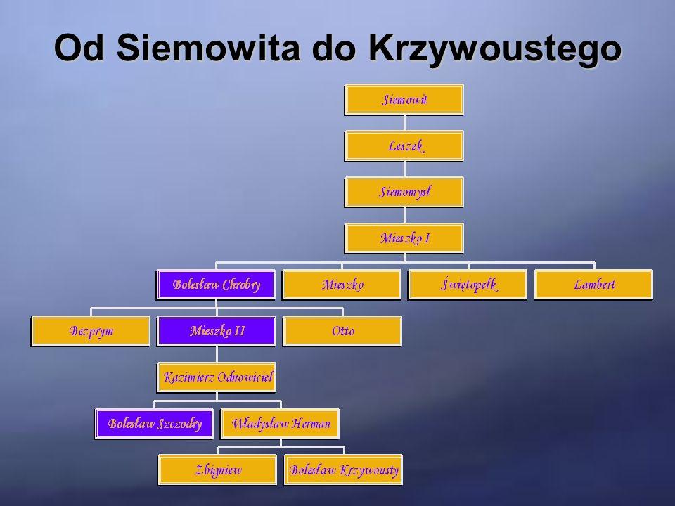 Mieszko I Mieszko I (Ok.960 – 992) Pierwszy historyczny władca Polski.