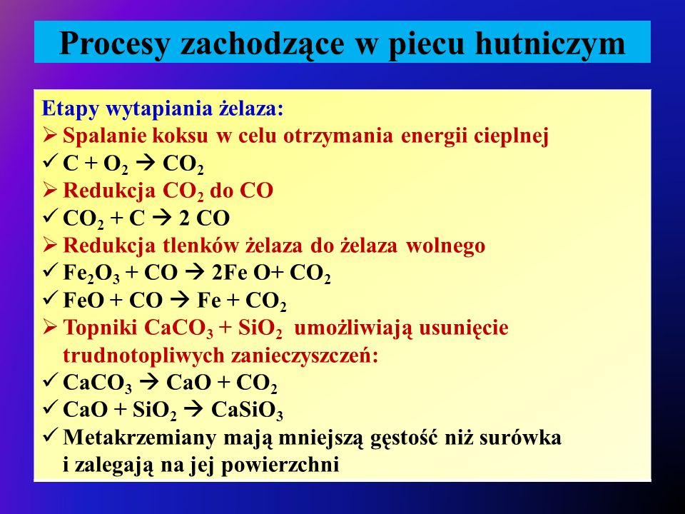 Procesy zachodzące w piecu hutniczym Etapy wytapiania żelaza:  Spalanie koksu w celu otrzymania energii cieplnej C + O 2  CO 2  Redukcja CO 2 do CO CO 2 + C  2 CO  Redukcja tlenków żelaza do żelaza wolnego Fe 2 O 3 + CO  2Fe O+ CO 2 FeO + CO  Fe + CO 2  Topniki CaCO 3 + SiO 2 umożliwiają usunięcie trudnotopliwych zanieczyszczeń: CaCO 3  CaO + CO 2 CaO + SiO 2  CaSiO 3 Metakrzemiany mają mniejszą gęstość niż surówka i zalegają na jej powierzchni