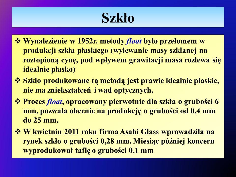 Szkło  Wynalezienie w 1952r.