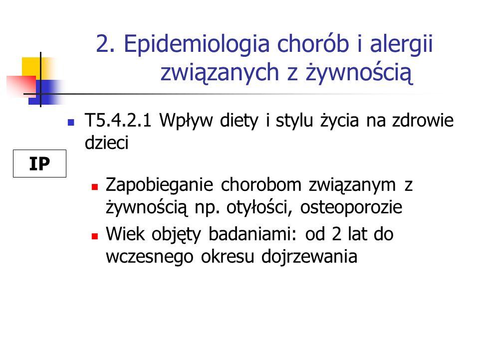 2. Epidemiologia chorób i alergii związanych z żywnością T5.4.2.1 Wpływ diety i stylu życia na zdrowie dzieci Zapobieganie chorobom związanym z żywnoś