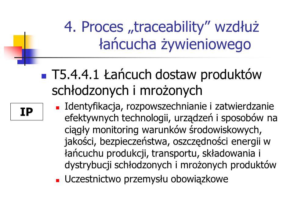 """4. Proces """"traceability"""" wzdłuż łańcucha żywieniowego T5.4.4.1 Łańcuch dostaw produktów schłodzonych i mrożonych Identyfikacja, rozpowszechnianie i za"""