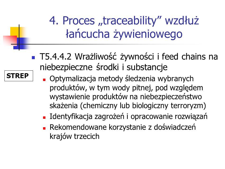 """4. Proces """"traceability"""" wzdłuż łańcucha żywieniowego T5.4.4.2 Wrażliwość żywności i feed chains na niebezpieczne środki i substancje Optymalizacja me"""