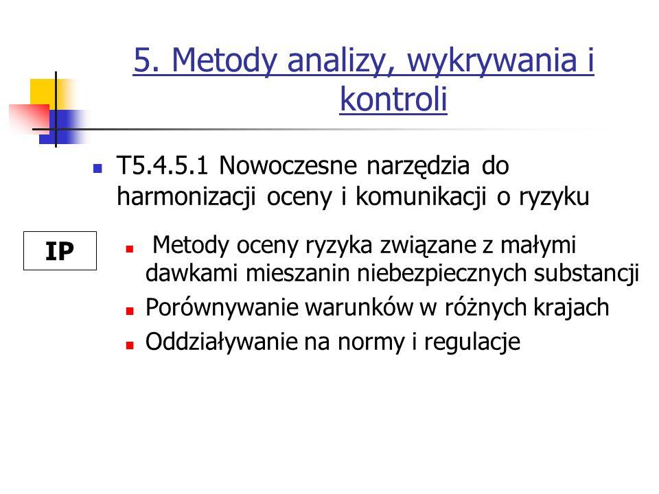 5. Metody analizy, wykrywania i kontroli T5.4.5.1 Nowoczesne narzędzia do harmonizacji oceny i komunikacji o ryzyku Metody oceny ryzyka związane z mał