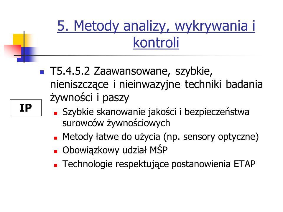 5. Metody analizy, wykrywania i kontroli T5.4.5.2 Zaawansowane, szybkie, nieniszczące i nieinwazyjne techniki badania żywności i paszy Szybkie skanowa