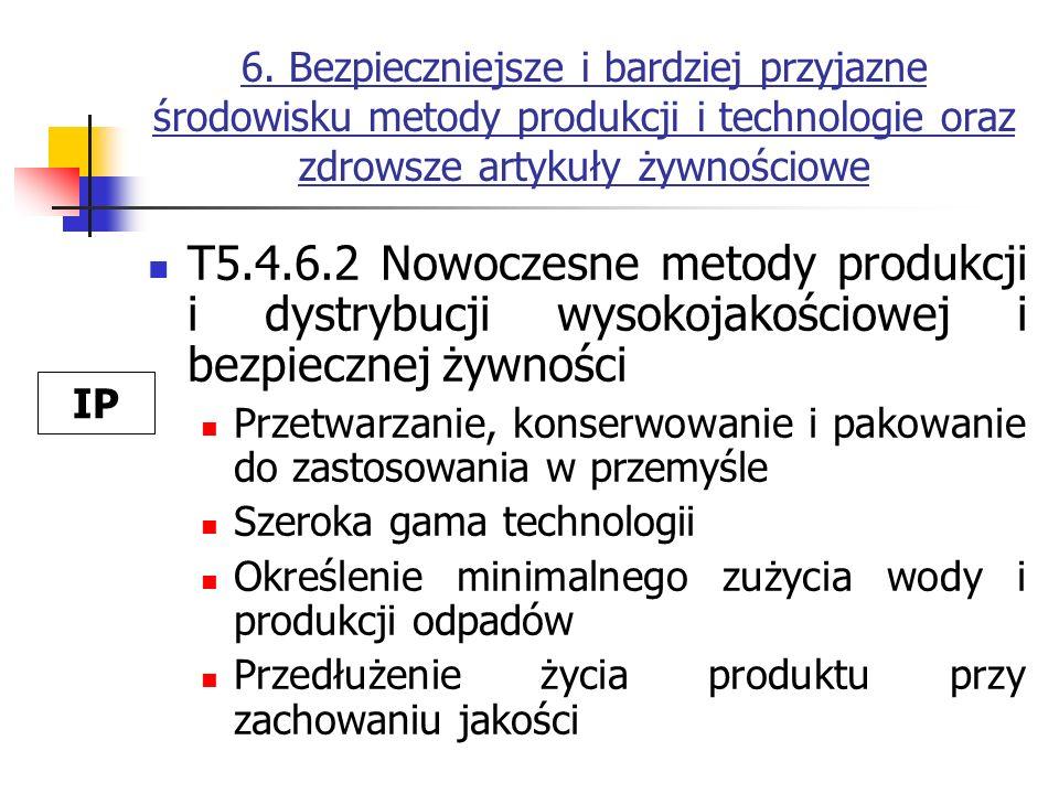 6. Bezpieczniejsze i bardziej przyjazne środowisku metody produkcji i technologie oraz zdrowsze artykuły żywnościowe T5.4.6.2 Nowoczesne metody produk