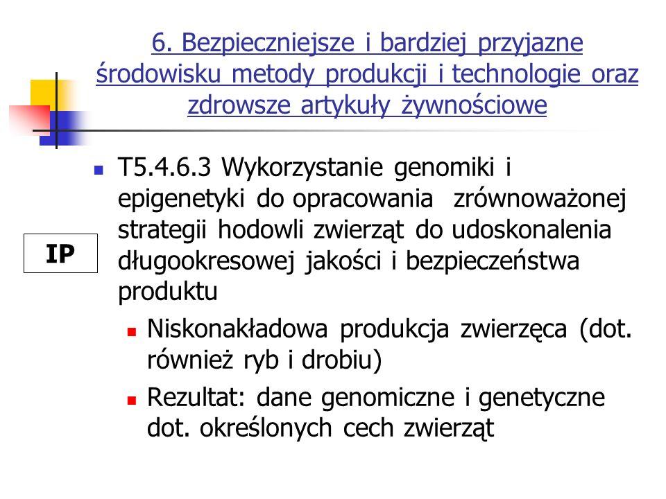 6. Bezpieczniejsze i bardziej przyjazne środowisku metody produkcji i technologie oraz zdrowsze artykuły żywnościowe T5.4.6.3 Wykorzystanie genomiki i